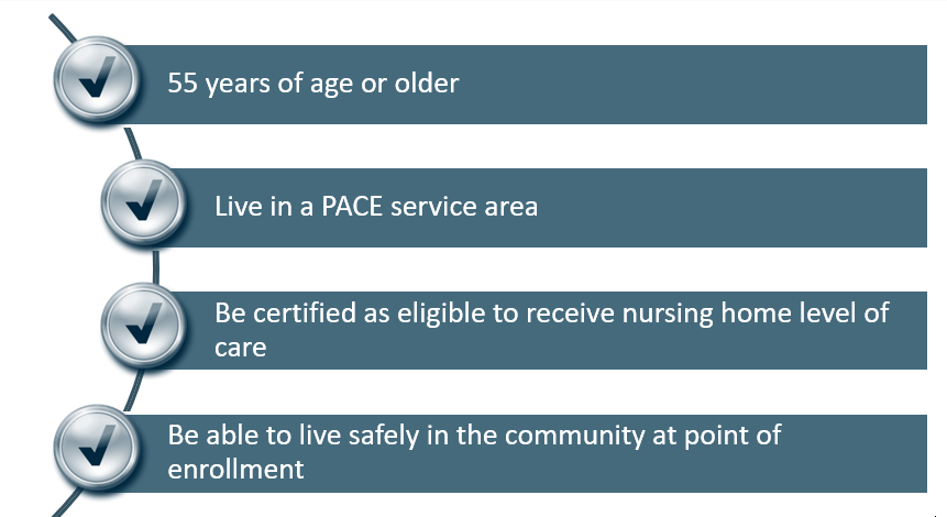 PACE program eligibility requirements